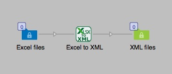 Excel to XML flow